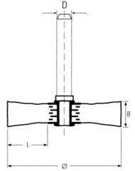 Shaft-Mounted Circular Brushes Alpha